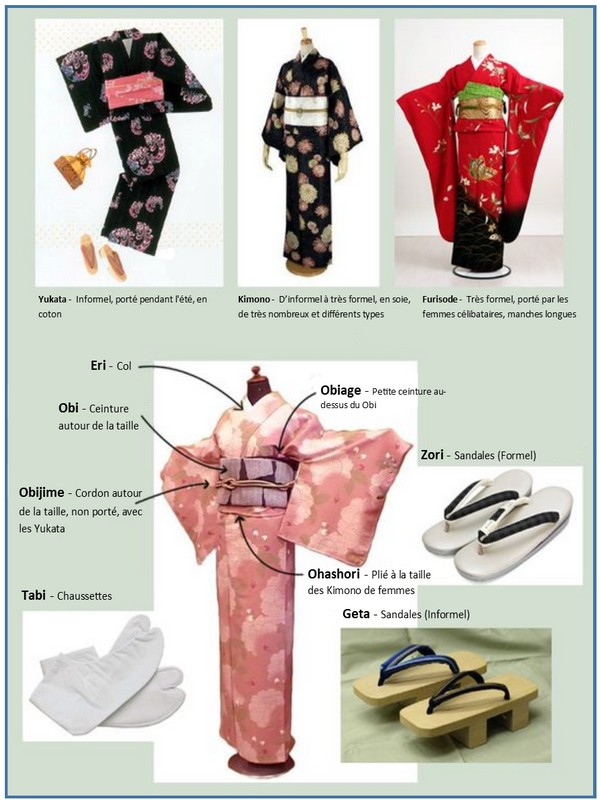 Vêtements pour les adolescents japonais